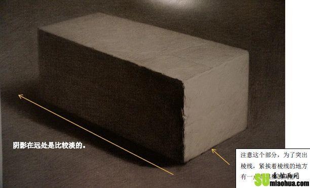 长方体上调子的练习素描方法图片