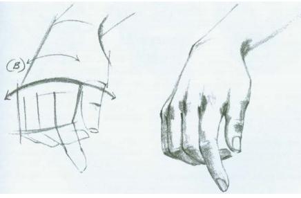 简单的铅笔画手掌步骤