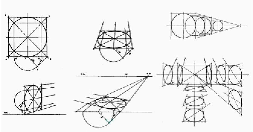 基础素描里圆的透视画法