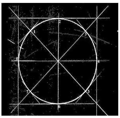 新手素描石膏圆的起形方法