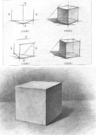 素描正方体的起想步骤